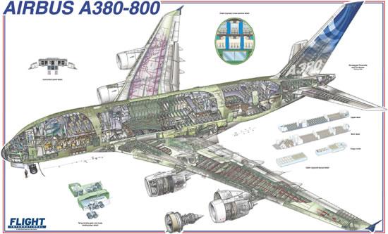 Аэробус а380 схема