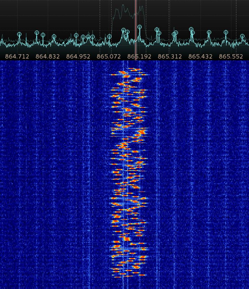 LoRa Signal